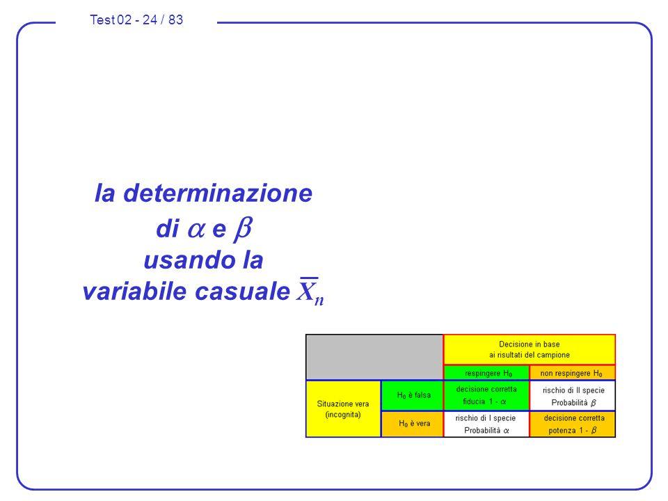 la determinazione di a e b usando la variabile casuale Xn