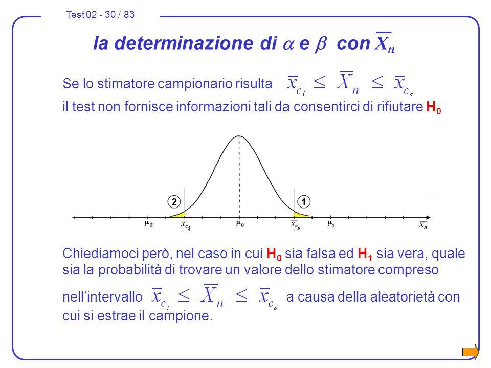 la determinazione di a e b con Xn