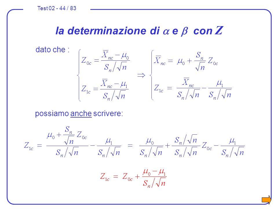 la determinazione di a e b con Z