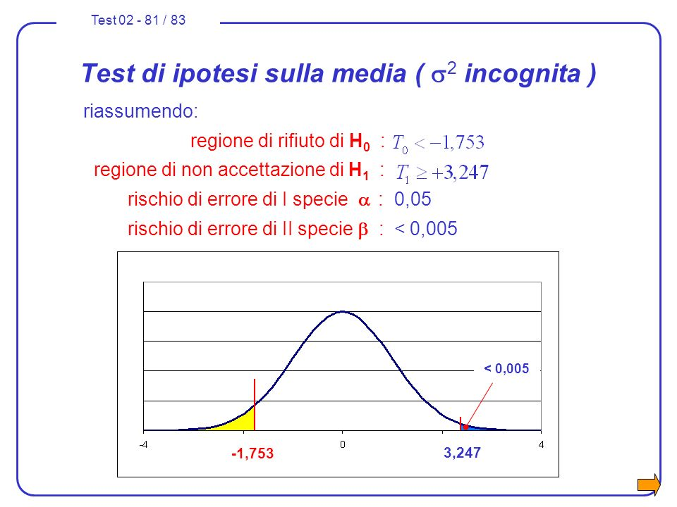 Test di ipotesi sulla media ( s2 incognita )