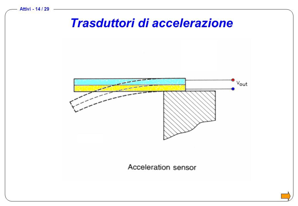 Trasduttori di accelerazione