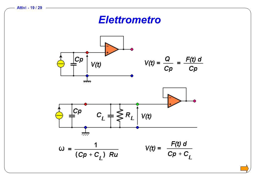 Elettrometro