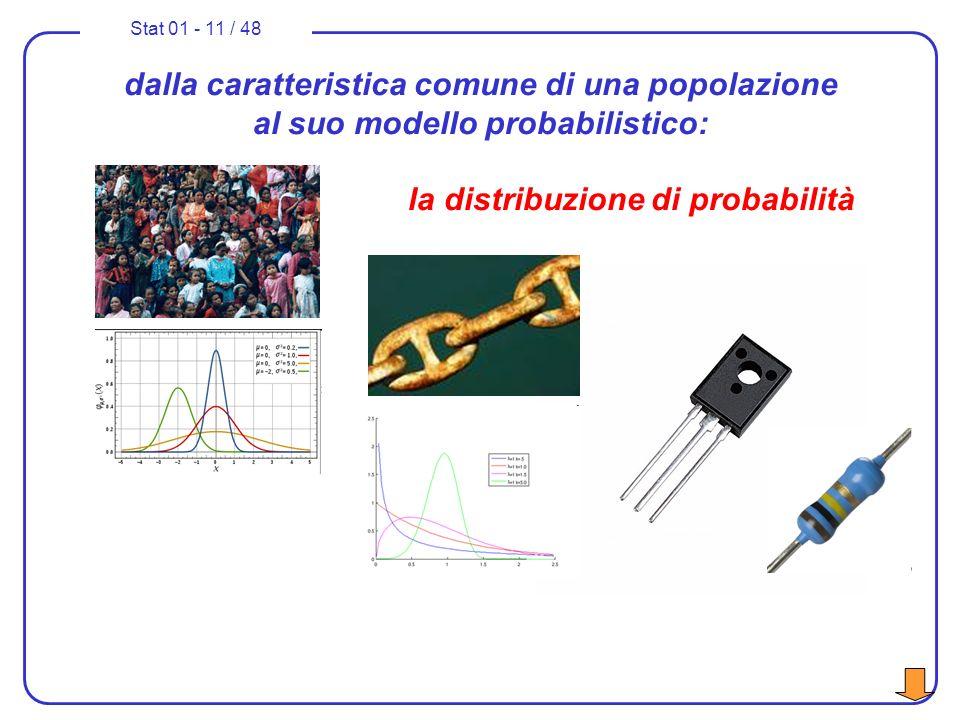 dalla caratteristica comune di una popolazione al suo modello probabilistico: la distribuzione di probabilità