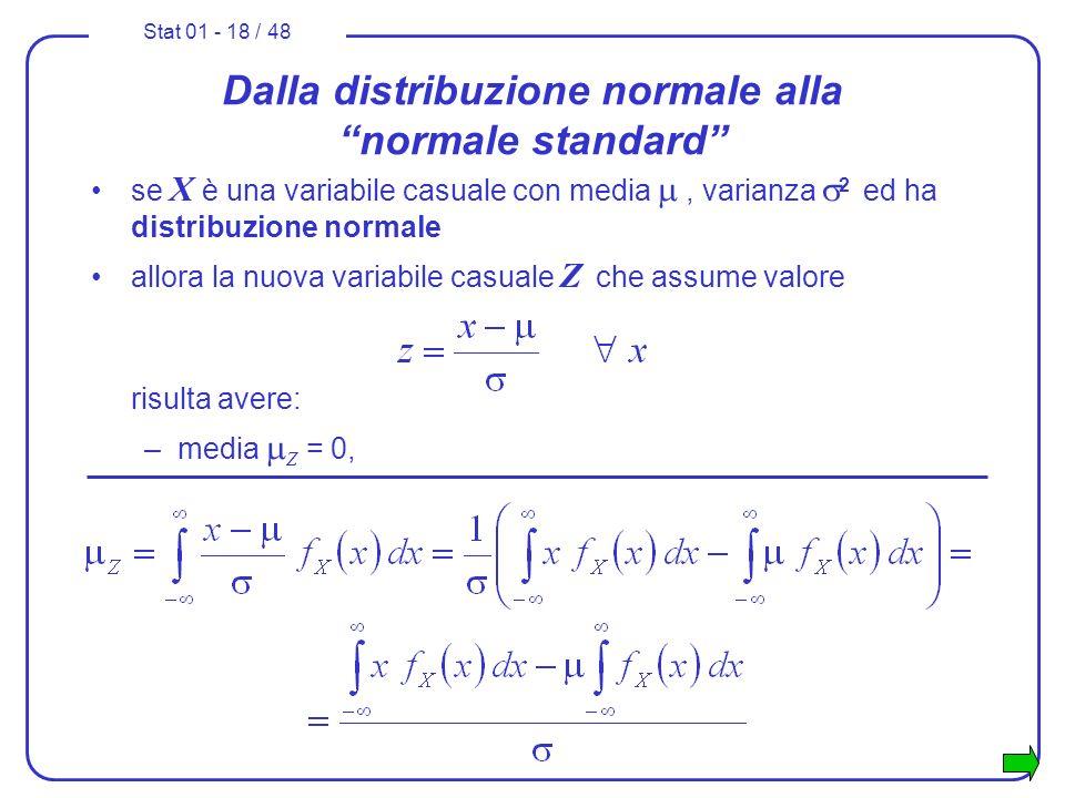 Dalla distribuzione normale alla normale standard