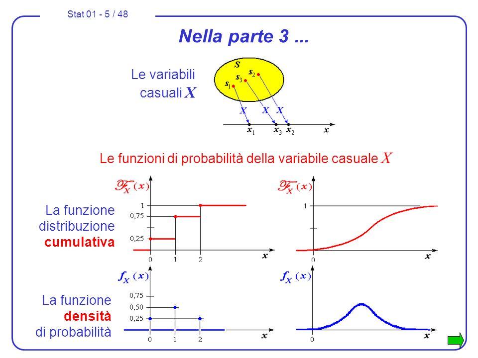 Le funzioni di probabilità della variabile casuale X