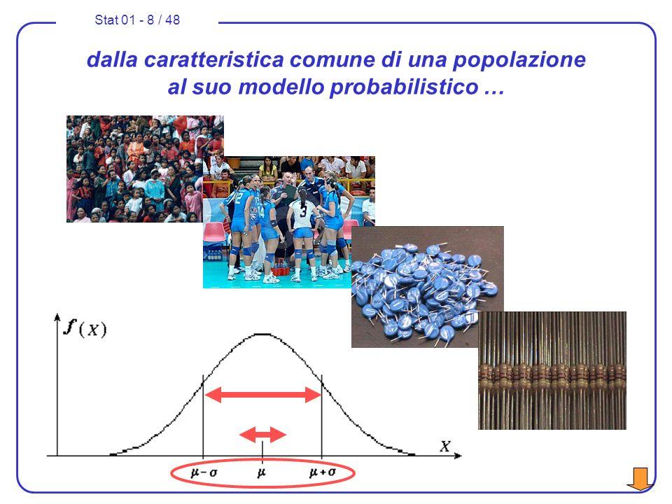 dalla caratteristica comune di una popolazione al suo modello probabilistico …