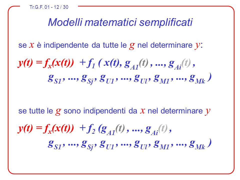 Modelli matematici semplificati