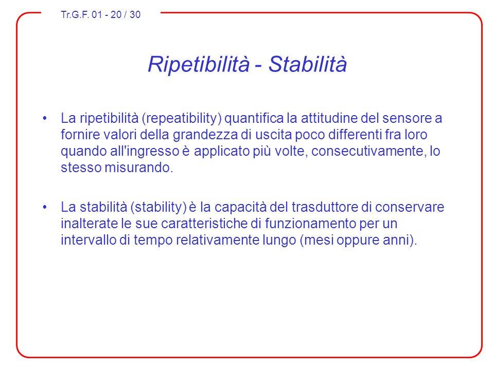 Ripetibilità - Stabilità