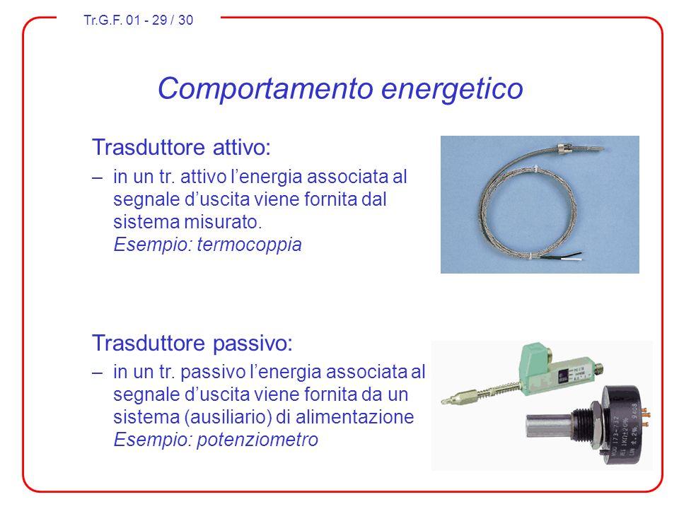 Comportamento energetico