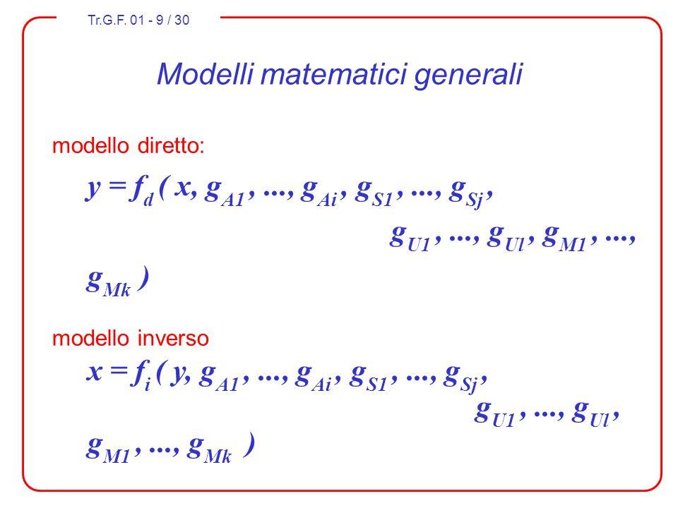 Modelli matematici generali