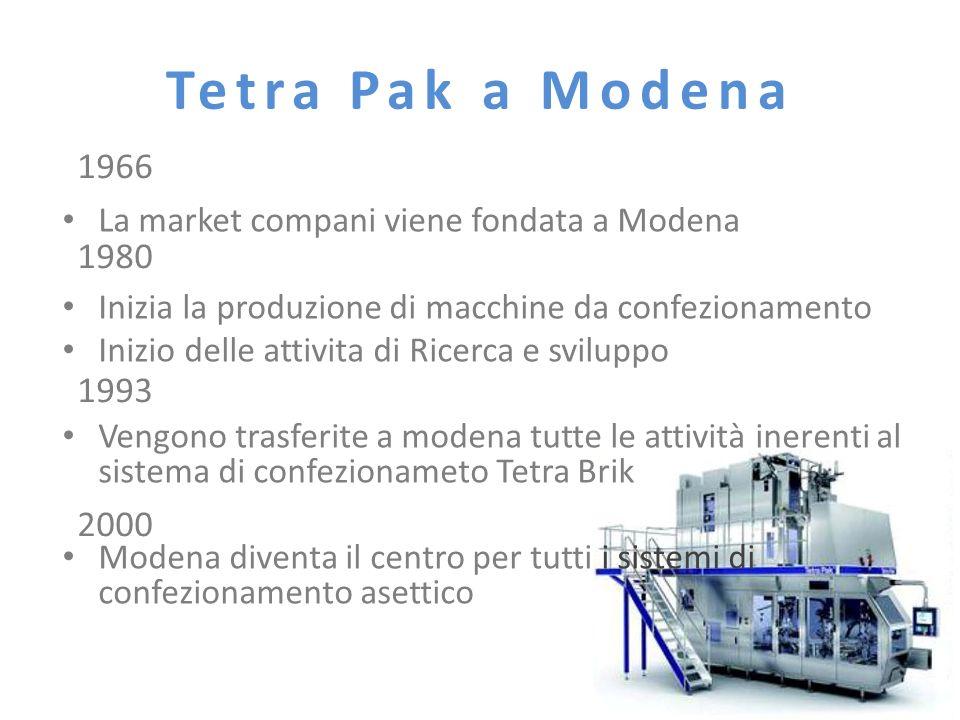 Tetra Pak a Modena 1966. 1980. 1993. 2000. La market compani viene fondata a Modena. Inizia la produzione di macchine da confezionamento.