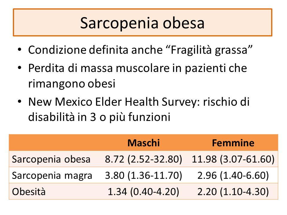Sarcopenia obesa Condizione definita anche Fragilità grassa