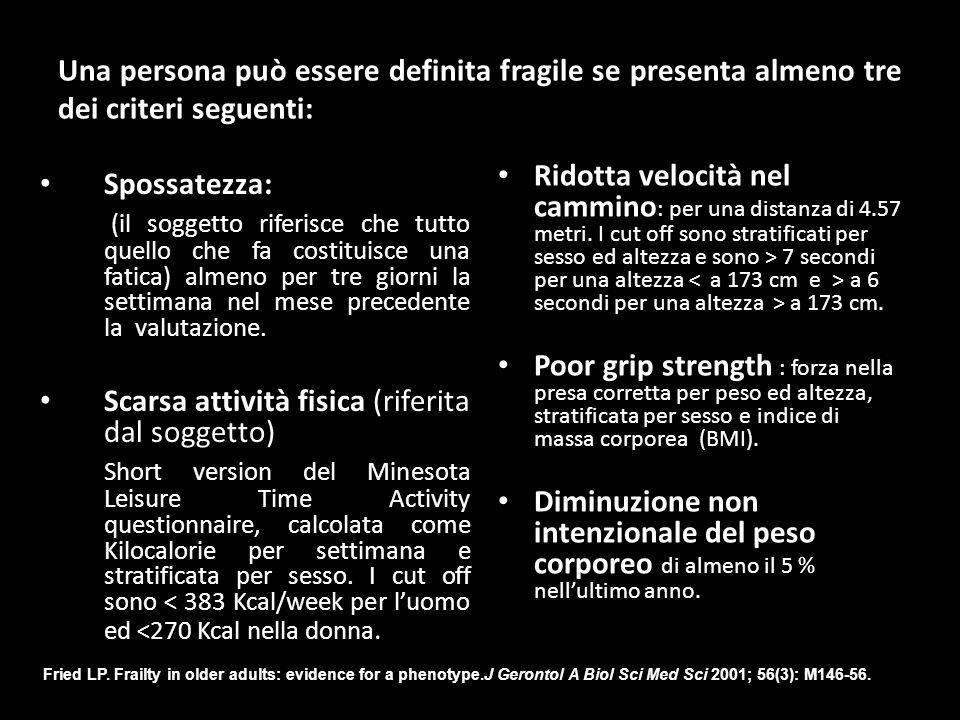 Scarsa attività fisica (riferita dal soggetto)