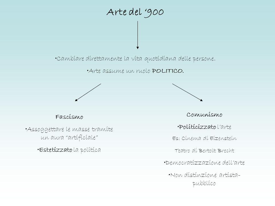 Arte del '900 Cambiare direttamente la vita quotidiana delle persone.