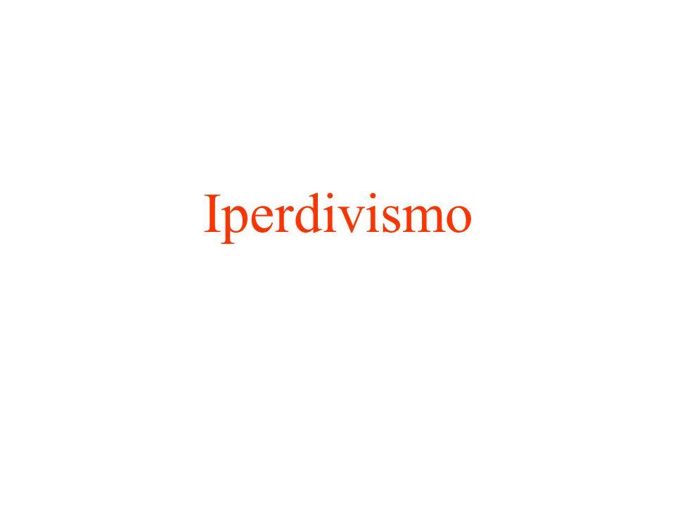 Iperdivismo
