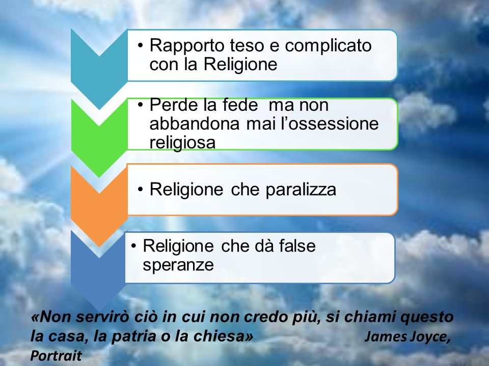 Religione che dà false speranze