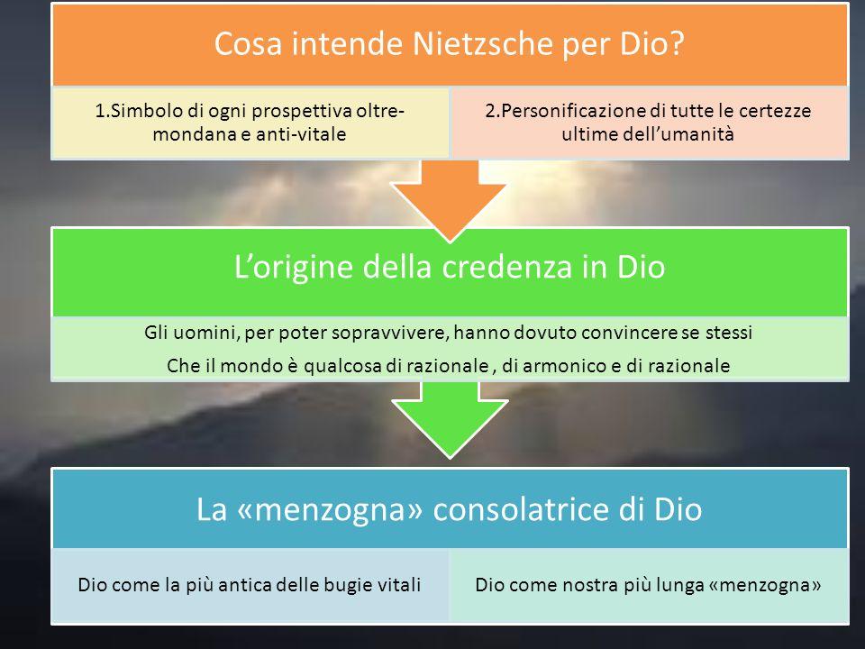 Cosa intende Nietzsche per Dio