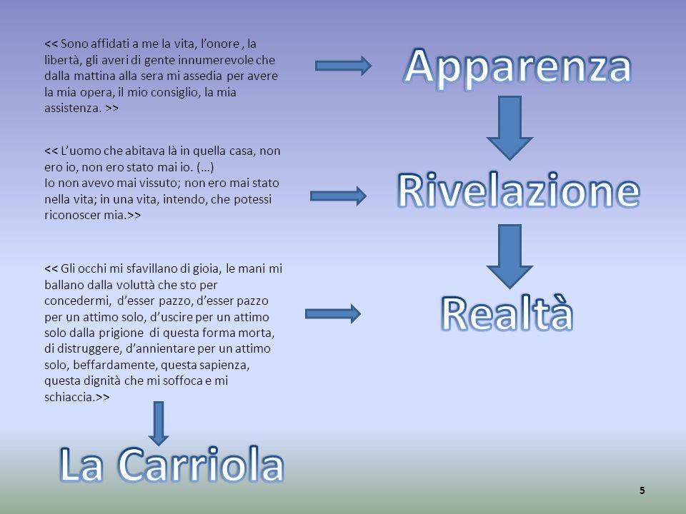 Apparenza Rivelazione Realtà La Carriola