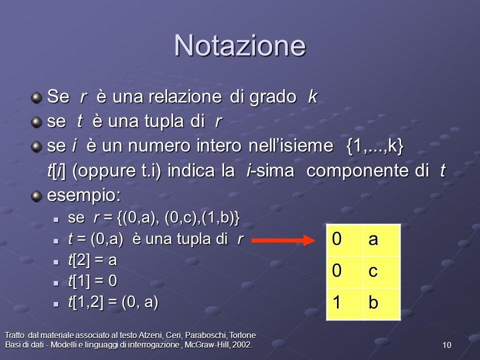 Notazione Se r è una relazione di grado k se t è una tupla di r