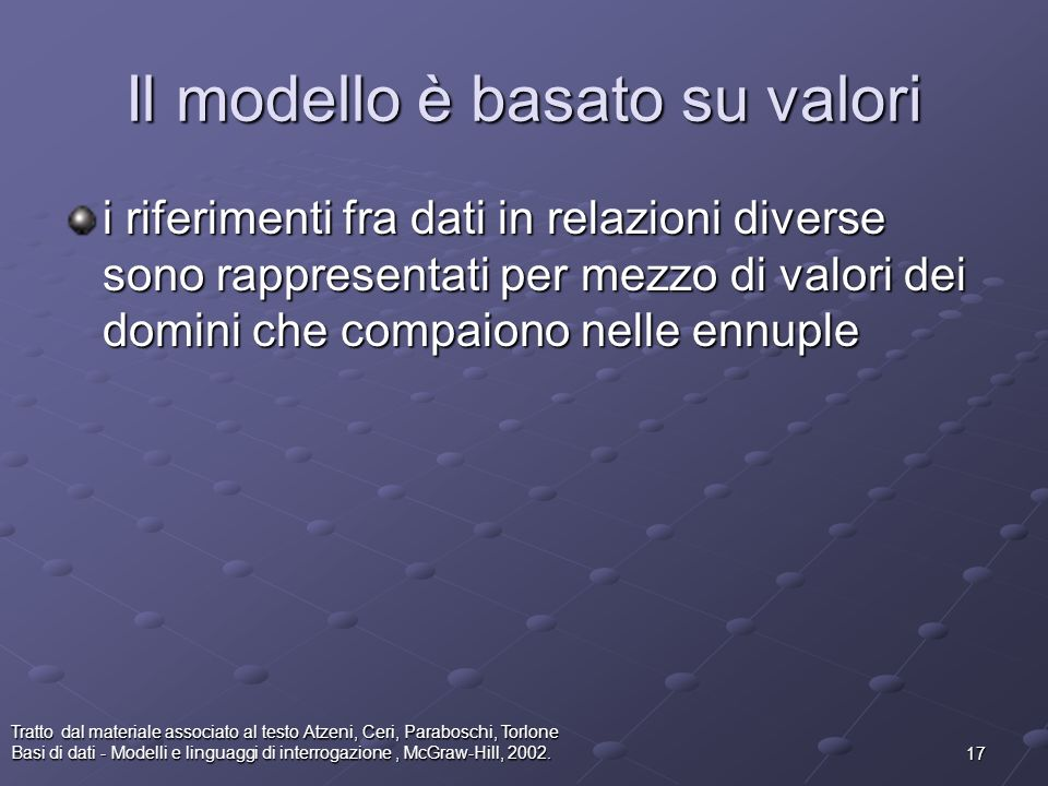 Il modello è basato su valori