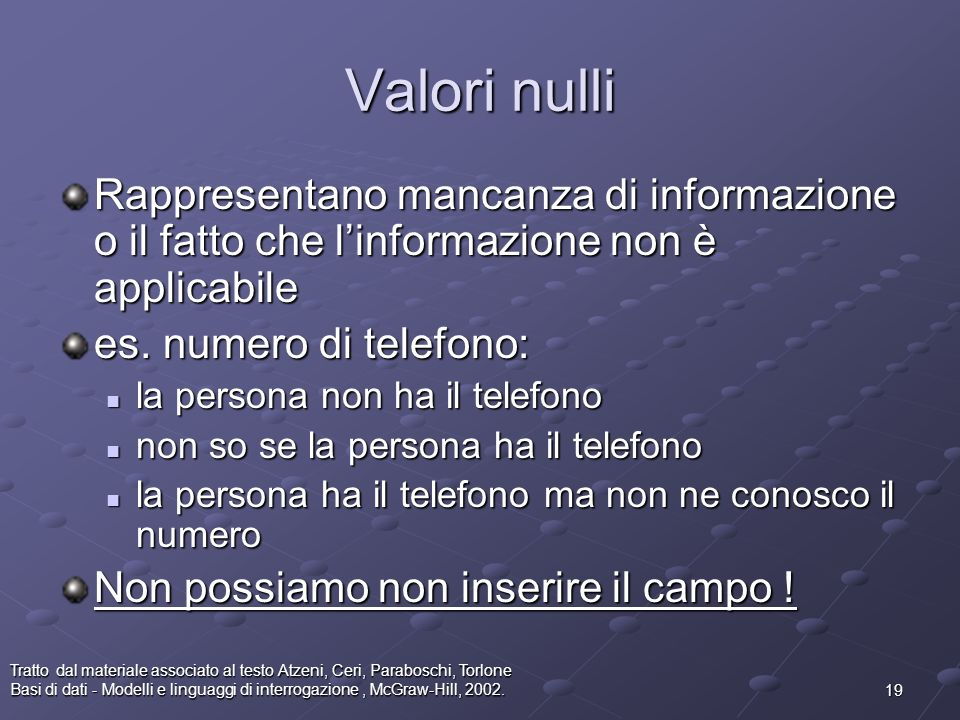 Valori nulli Rappresentano mancanza di informazione o il fatto che l'informazione non è applicabile.