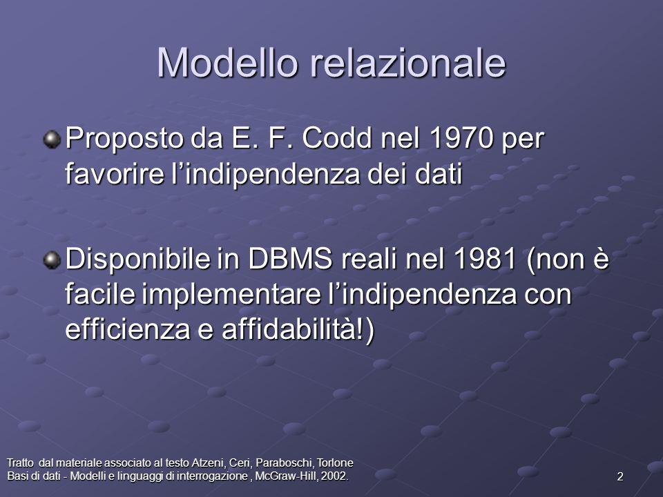 Modello relazionale Proposto da E. F. Codd nel 1970 per favorire l'indipendenza dei dati.