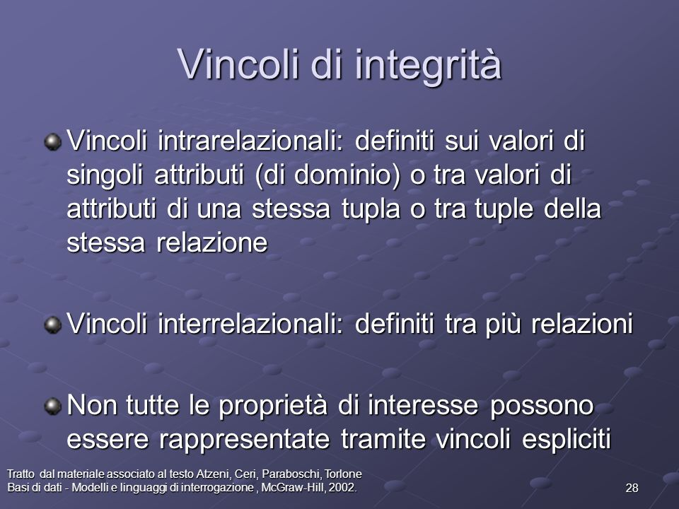 Vincoli di integrità