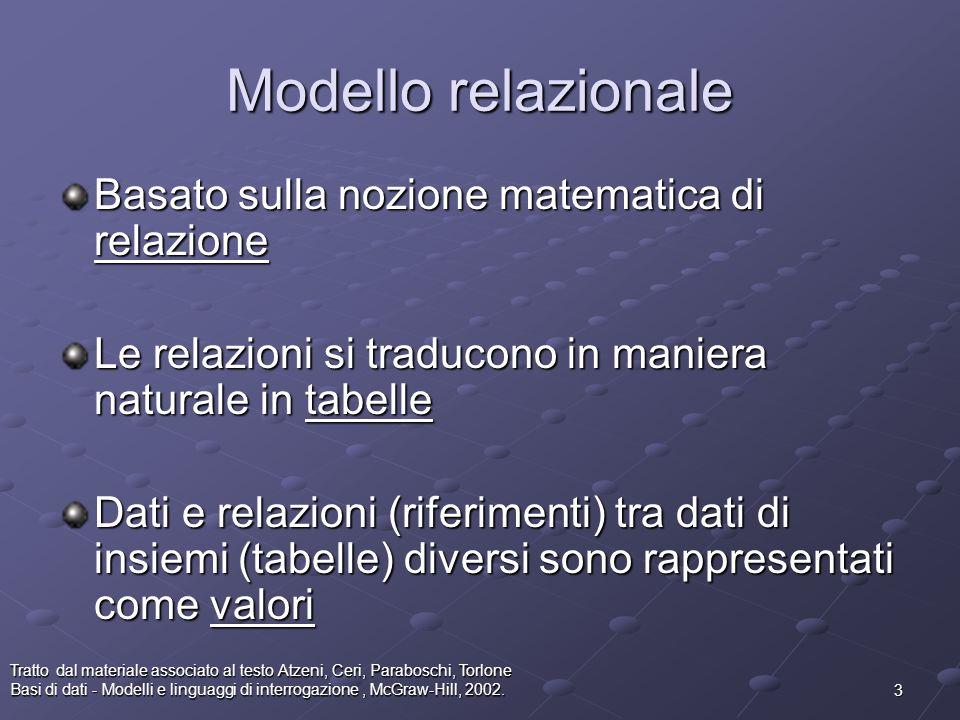 Modello relazionale Basato sulla nozione matematica di relazione