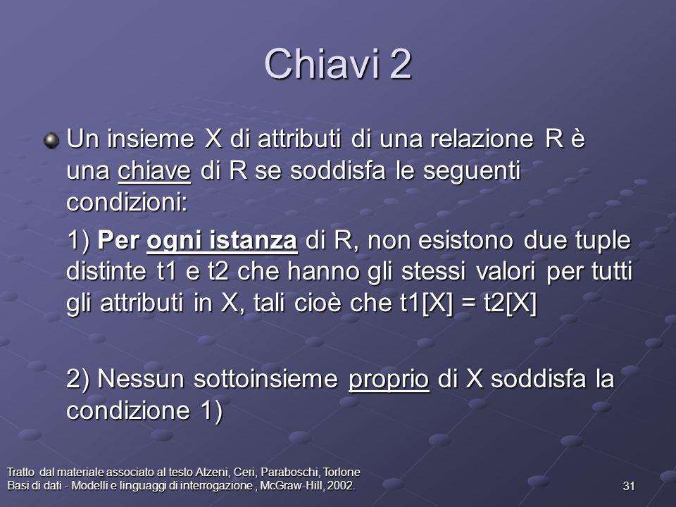 Chiavi 2 Un insieme X di attributi di una relazione R è una chiave di R se soddisfa le seguenti condizioni: