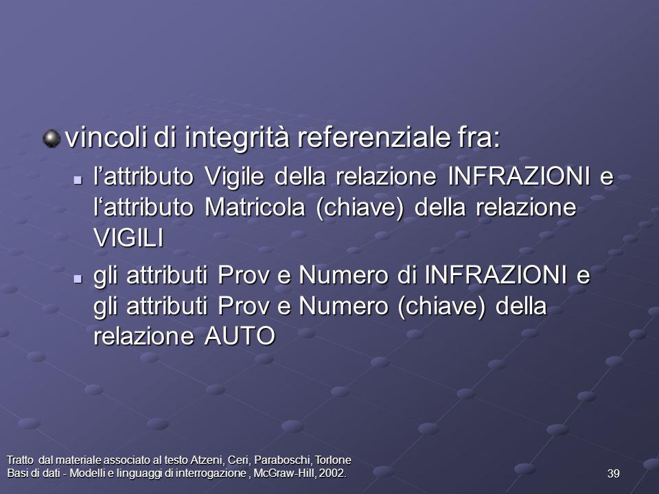 vincoli di integrità referenziale fra: