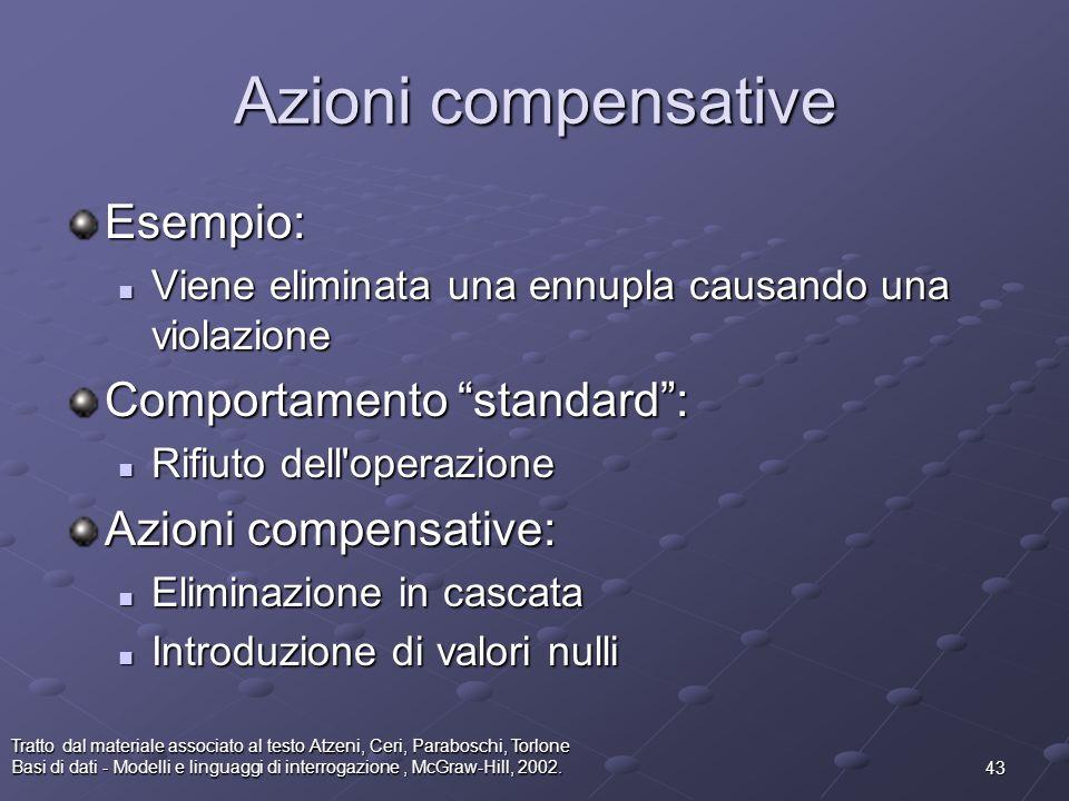 Azioni compensative Esempio: Comportamento standard :