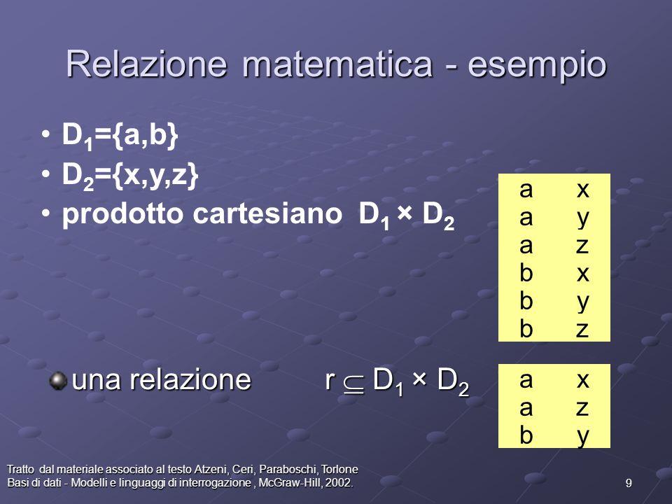 Relazione matematica - esempio