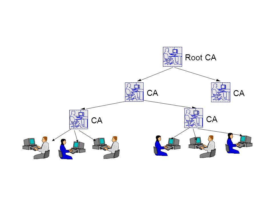 CA Root CA