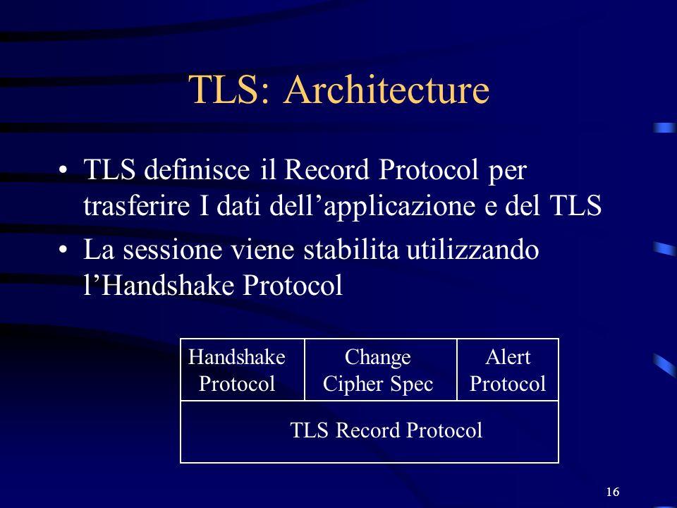 TLS: Architecture TLS definisce il Record Protocol per trasferire I dati dell'applicazione e del TLS.