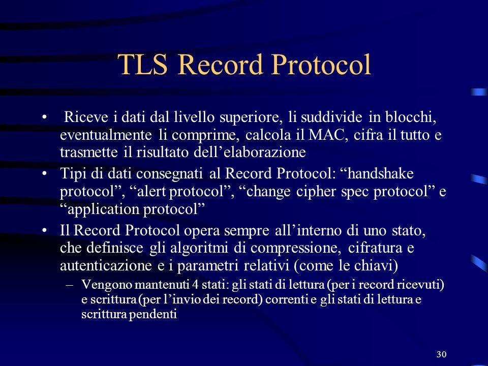 TLS Record Protocol