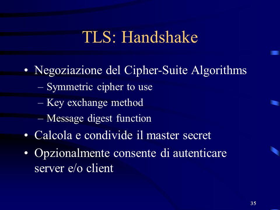 TLS: Handshake Negoziazione del Cipher-Suite Algorithms