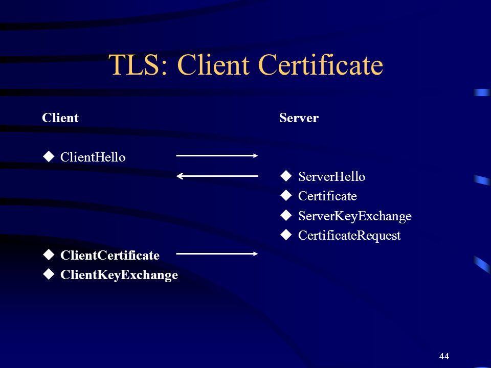 TLS: Client Certificate