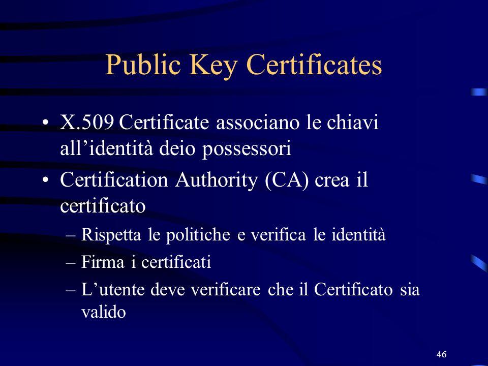 Public Key Certificates