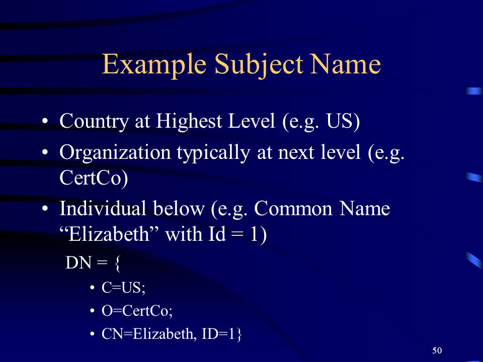 Example Subject Name Country at Highest Level (e.g. US)