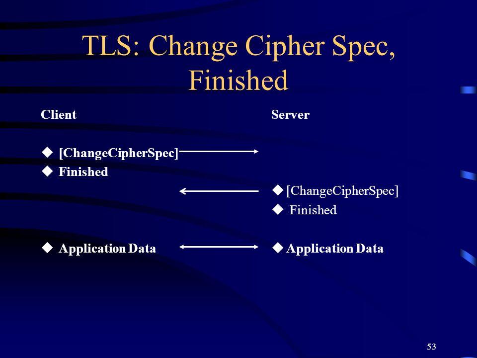 TLS: Change Cipher Spec, Finished