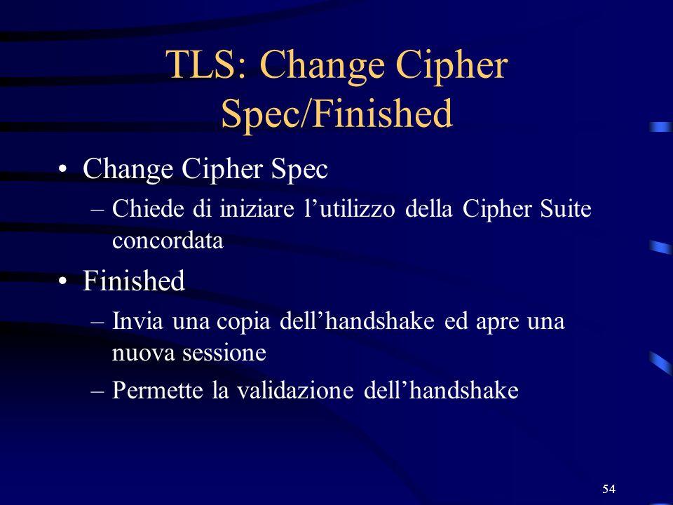 TLS: Change Cipher Spec/Finished