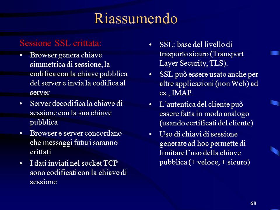 Riassumendo Sessione SSL crittata: