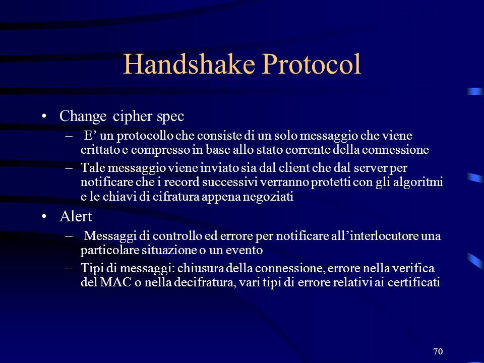 Handshake Protocol Change cipher spec Alert