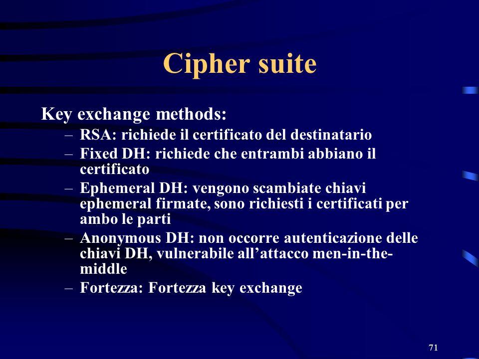 Cipher suite Key exchange methods: