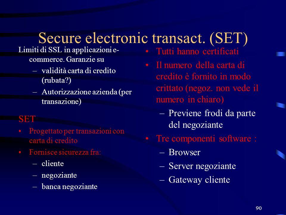 Secure electronic transact. (SET)
