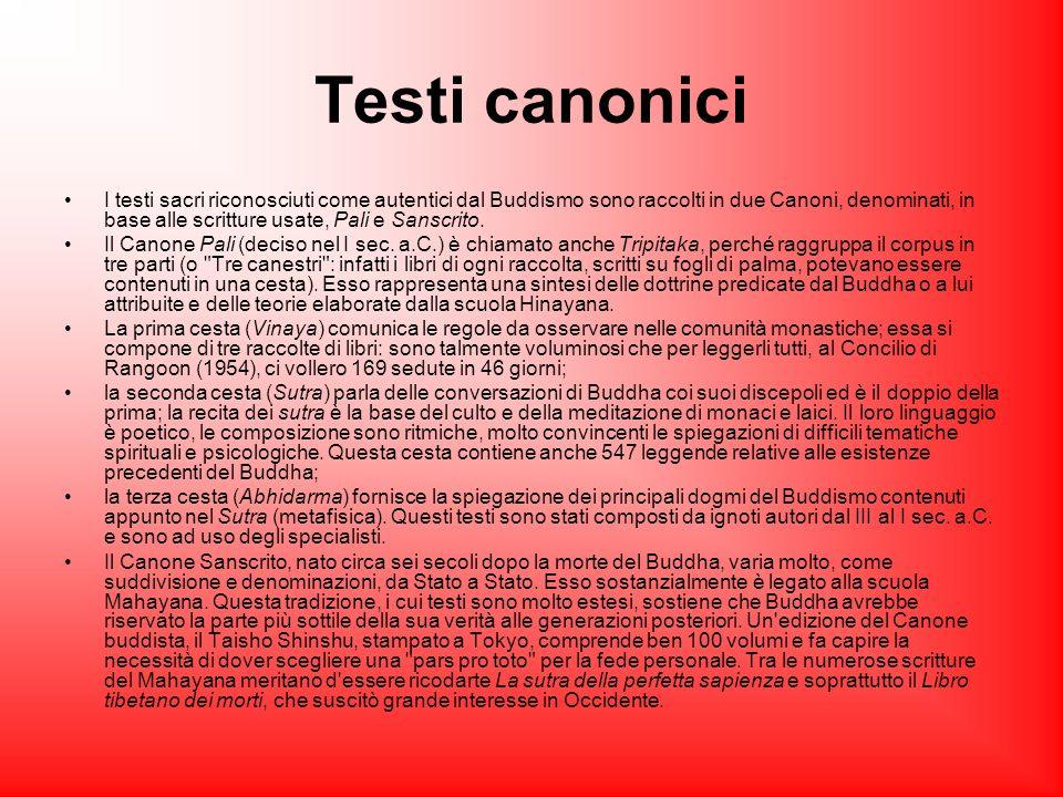 Testi canonici