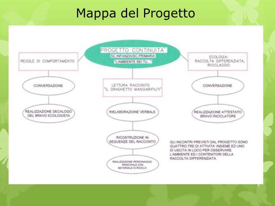 Mappa del Progetto