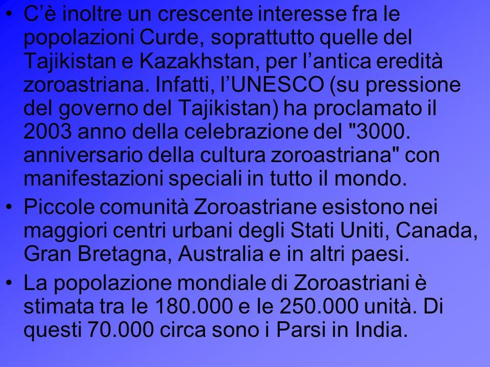 C'è inoltre un crescente interesse fra le popolazioni Curde, soprattutto quelle del Tajikistan e Kazakhstan, per l'antica eredità zoroastriana. Infatti, l'UNESCO (su pressione del governo del Tajikistan) ha proclamato il 2003 anno della celebrazione del 3000. anniversario della cultura zoroastriana con manifestazioni speciali in tutto il mondo.