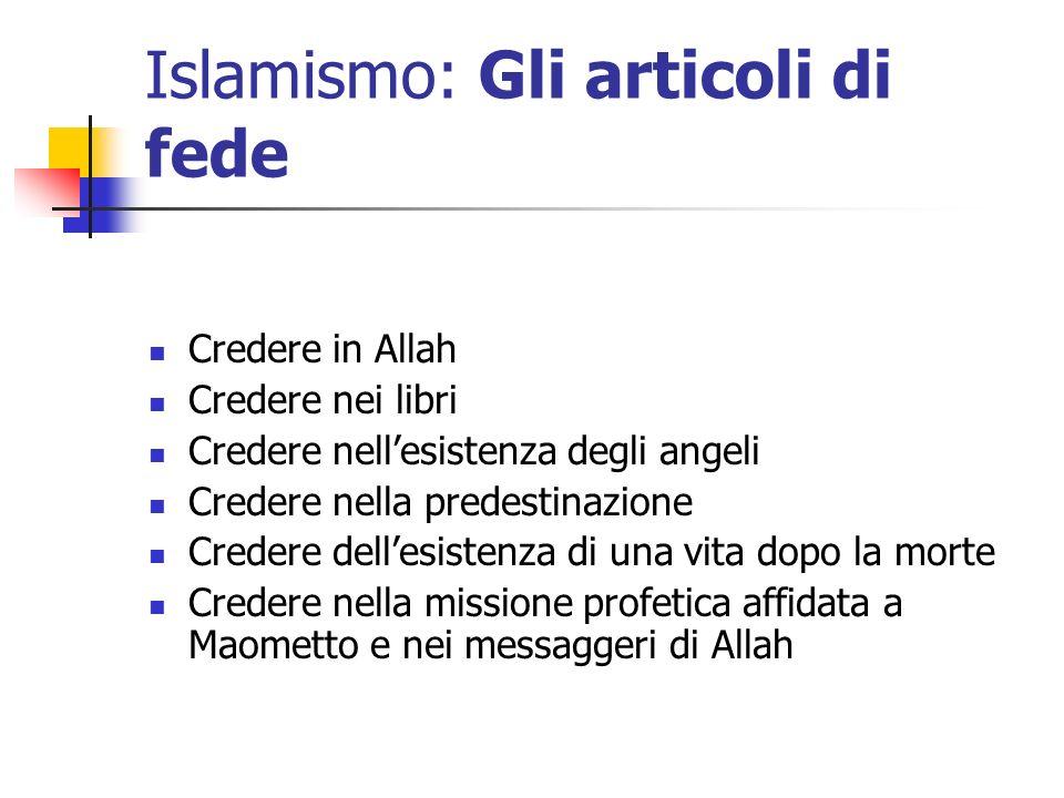 Islamismo: Gli articoli di fede