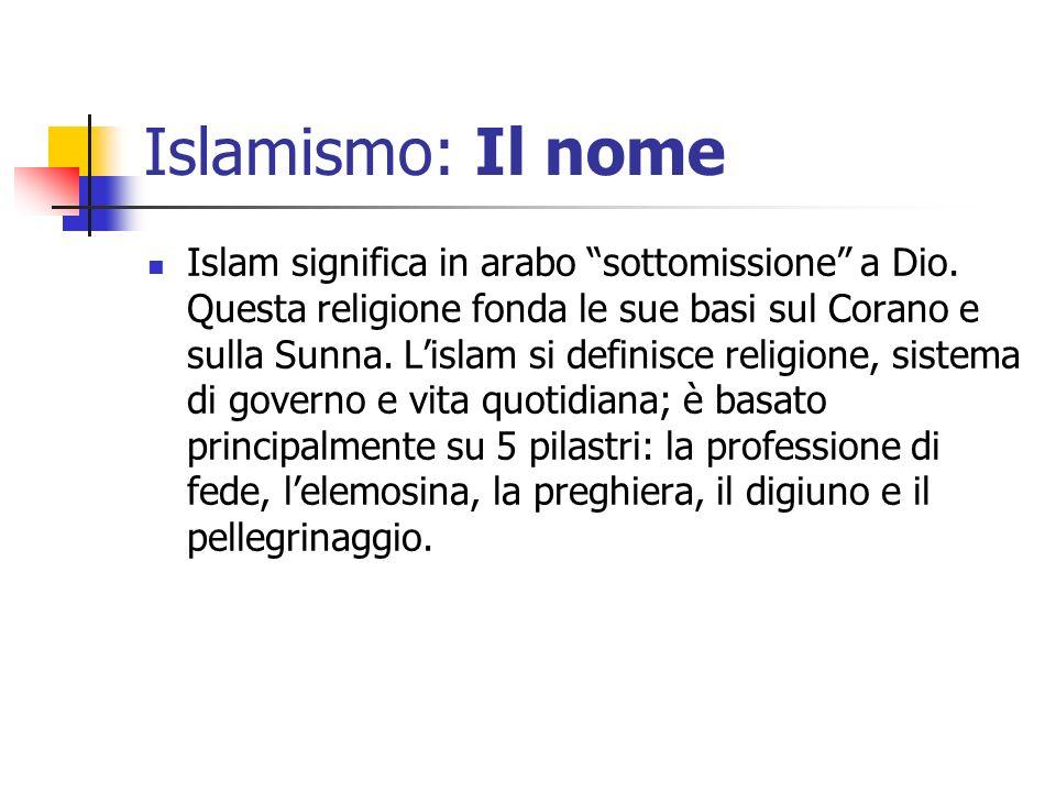 Islamismo: Il nome